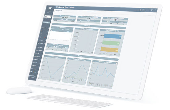 PestPac pest control software dashboard